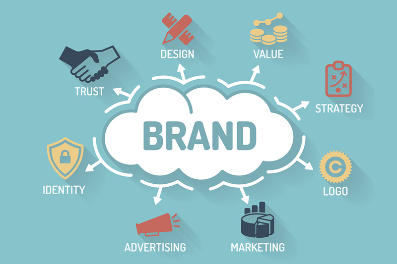Why Branding Matters In Business